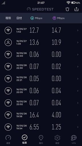 3GB以上使用後の速度測定結果2