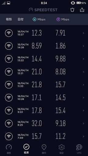 SPACE Wi-Fi ソフトバンク回線 速度測定 土曜日1