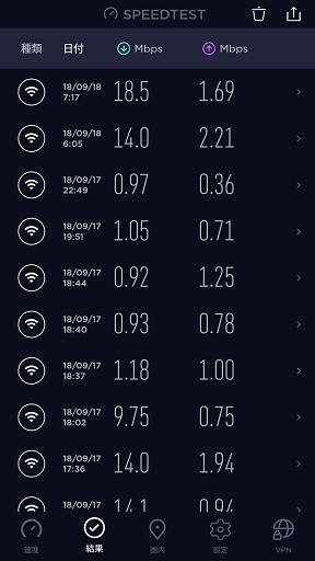 WiMAX速度制限後の実行速度
