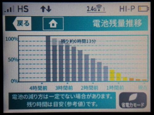 WX05 電池残量 残り時間13分