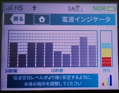WX05 電波インジケータ