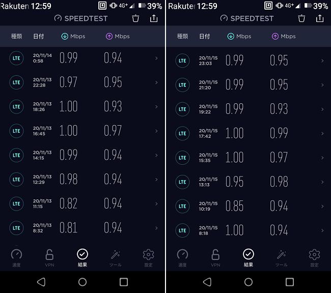 楽天モバイル 速度最大1Mbpsの実測値
